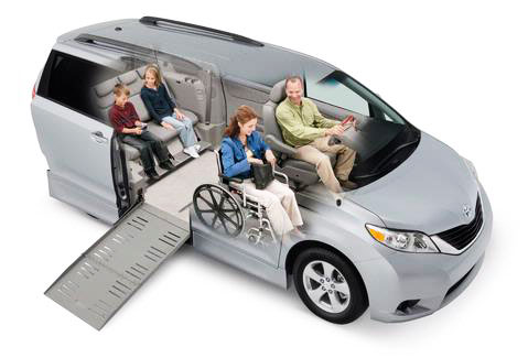 2015 Toyota Sienna For Sale >> About NMEDA | Wheelchair Accessible Cars and Vans For Sale | NMEDA
