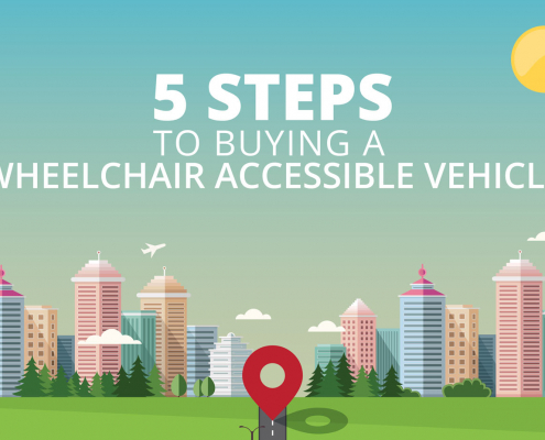 steps to buying wheelchair vehicle